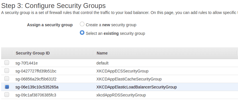 Image shows configuration of Security Groups in ELB Creation